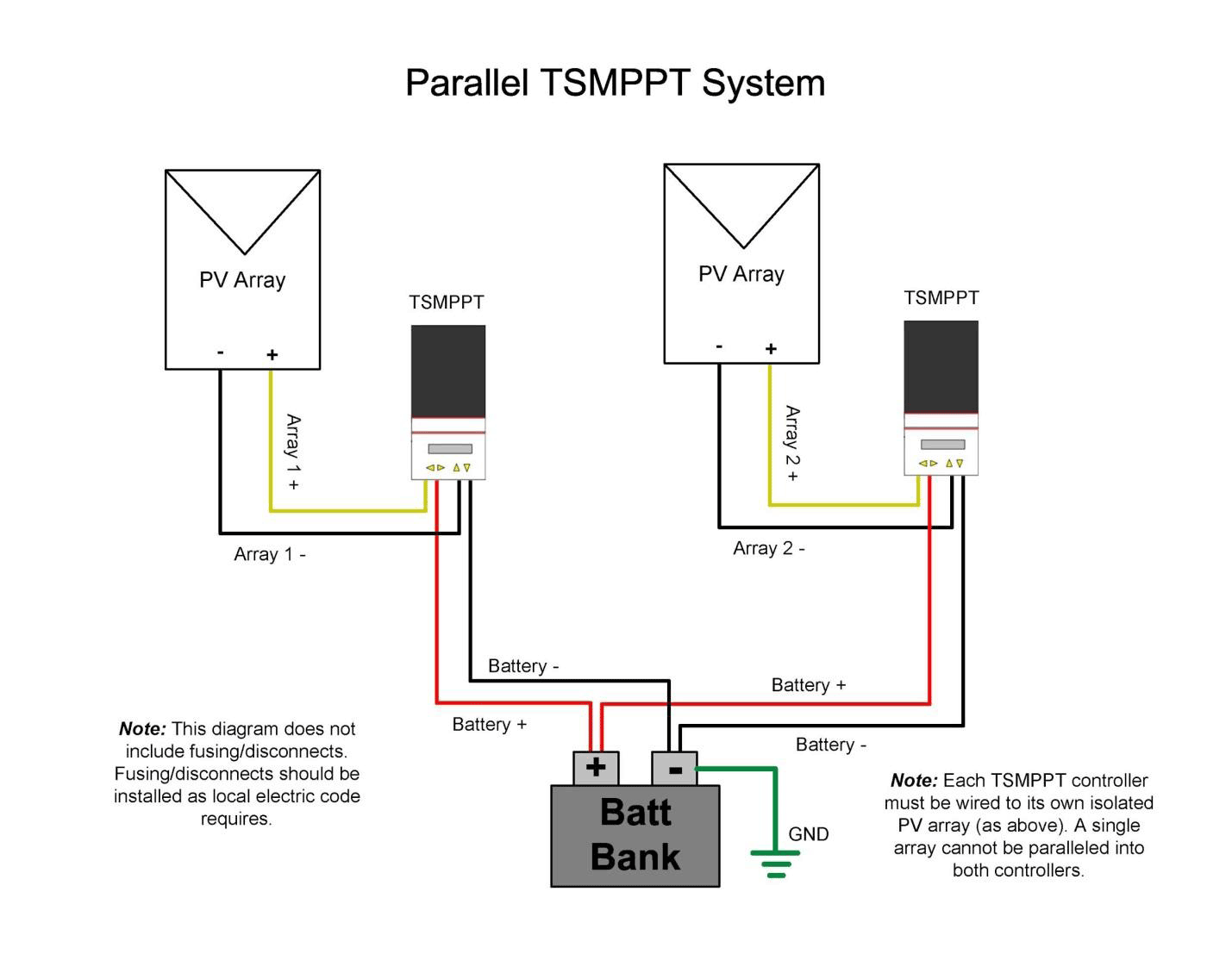 Parallel Charging Using Multiple Controllers With Separate Pv Arrays System Phone Wiring Diagram Get Free Image About Introduction